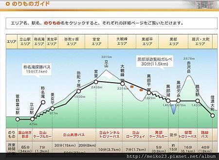 立山交通工具圖2014-09-27 上午9.39.21