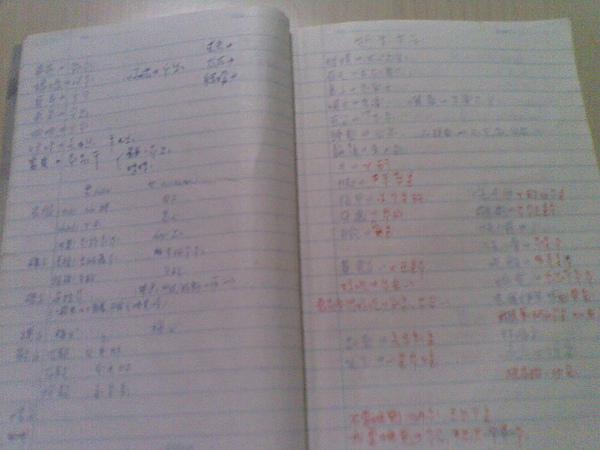 我的~sri lanka~筆記本