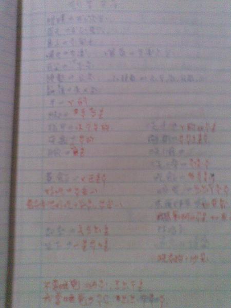 我的~sri lanka~筆記本.2