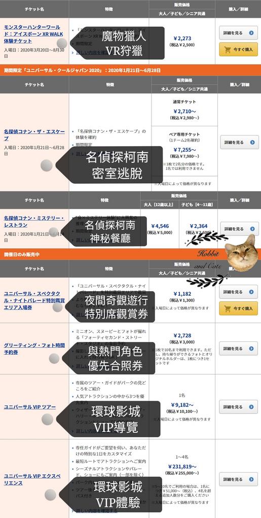 日本環球影城活動票券.jpg