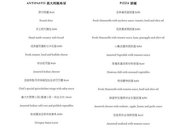 新竹東區波諾義大利料理菜單