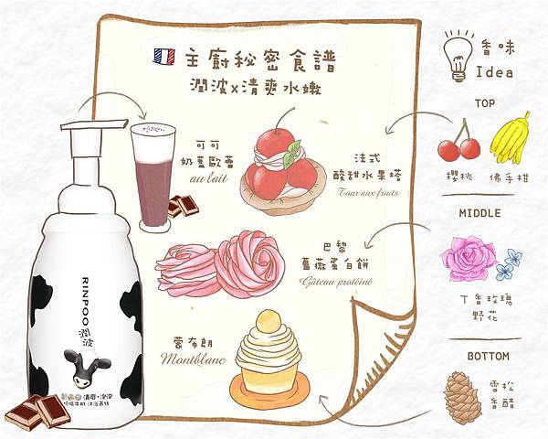 潤波 FB野餐篇 活動內文圖之二-3-1200x628-01.jpg