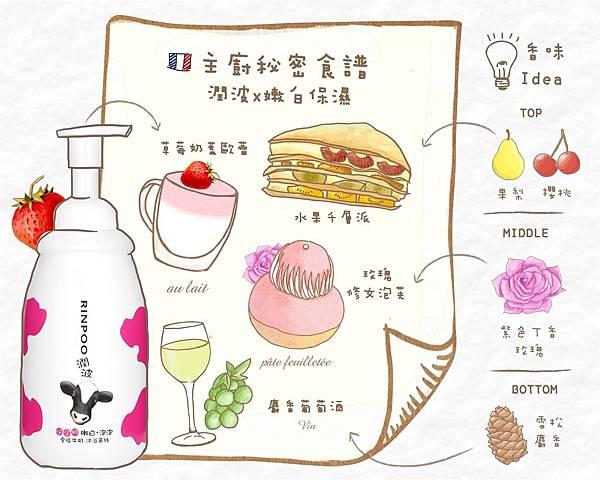 潤波 FB野餐篇 活動內文圖之三-3-1200x628-01.jpg