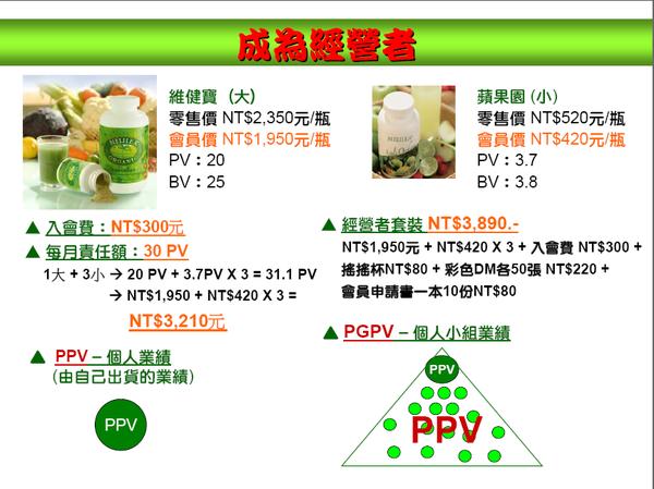 獎金制度圖2.png