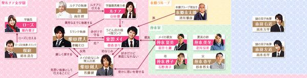 cha_chart1.jpg
