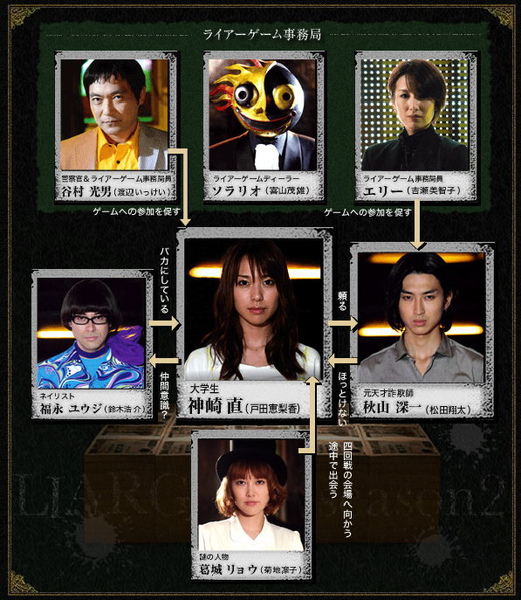 Liar Game Season 2 - chart