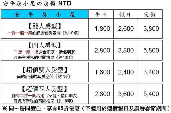 台南民宿住宿推薦2016.10安平房小屋房價