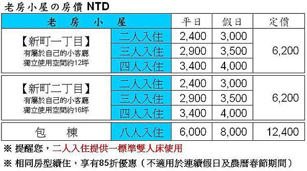 台南民宿住宿推薦2016.10老房小屋房價