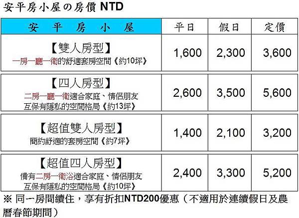 台南民宿住宿推薦2017.06安平房小屋房價