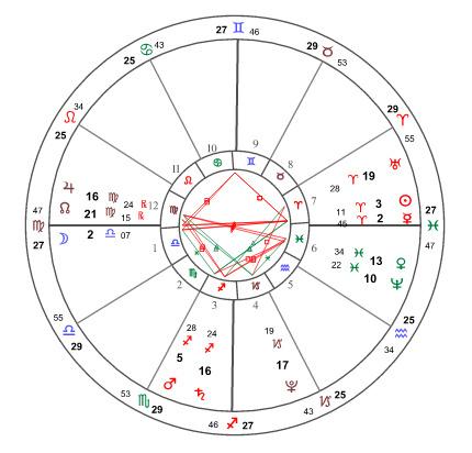 2016年首次月蚀星象+满月许愿指南1