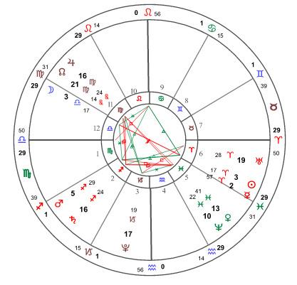 2016年首次月蚀星象+满月许愿指南2