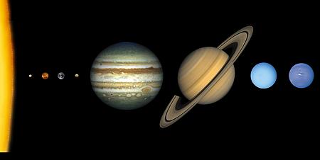 太陽、月亮、上昇及九大行星