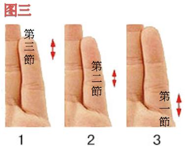 【小指节最短处的婚姻运与优点】