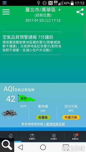 空氣品質指標APP