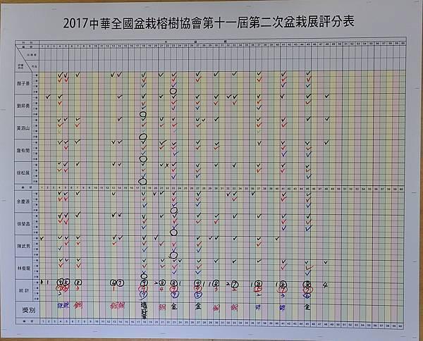 2017中華榕樹展_00139.jpg