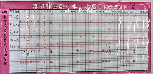 2018台灣花菓盆栽展_00003.jpg
