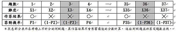 圖1.JPG