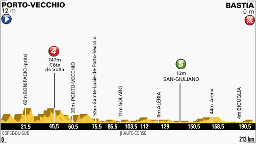tdf_stage1.png