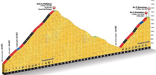 tdf_Stage8_lastclimbs.jpg