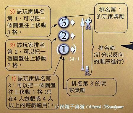 小密_騎士學院12.JPG