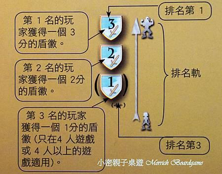 小密_騎士學院13.JPG