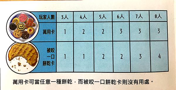 小密_餅乾大戰8.PNG