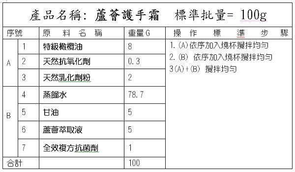 蘆薈護手霜-網製版