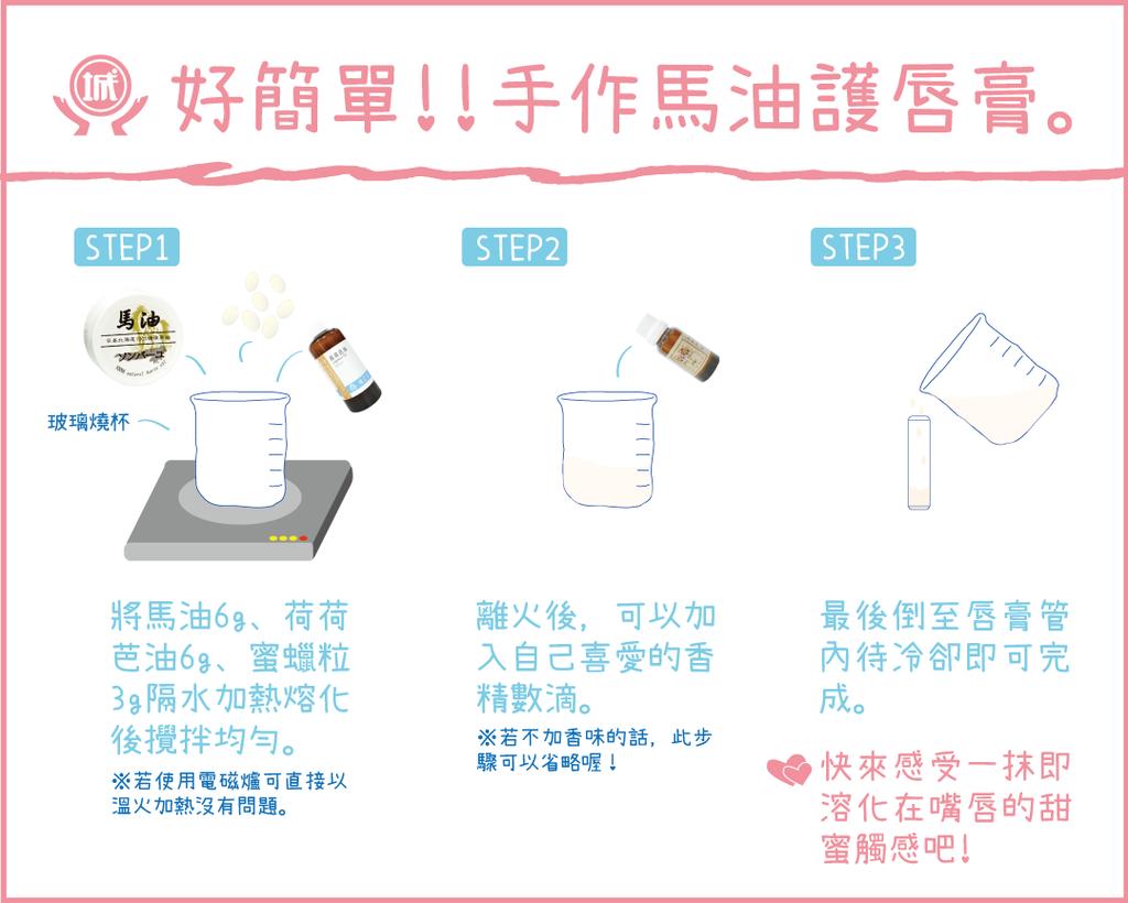 護唇膏製作步驟.png