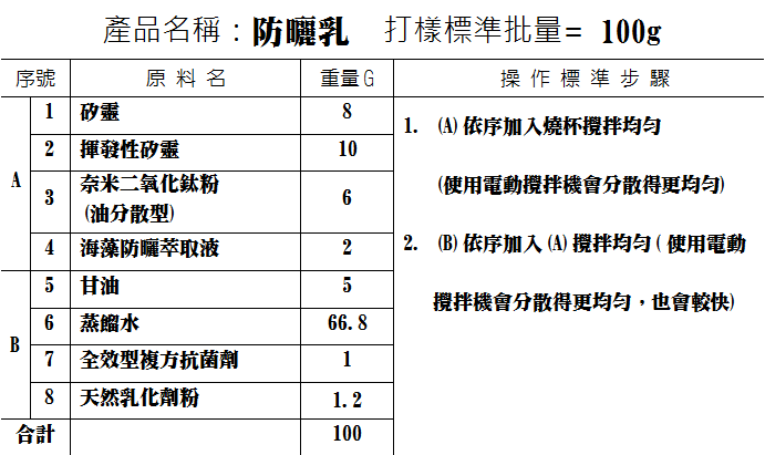 SPF25防曬乳.png