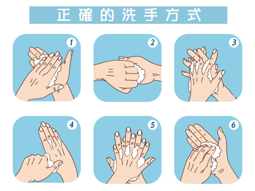 洗手情境圖-01.png