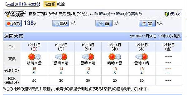 日本京都氣象.JPG