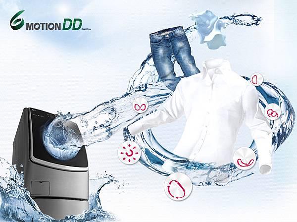 home-appliances_TWINWash_07_6-Motion-DD_880x656.jpg