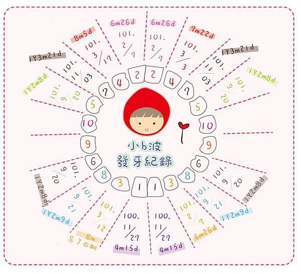 小紅帽發牙紀錄表-01