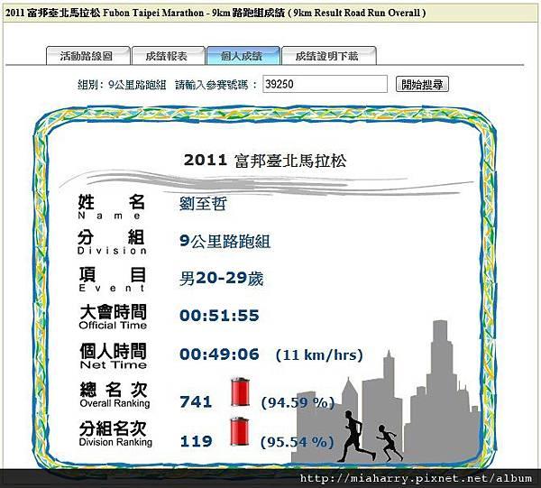 2011 台北富邦馬拉松.jpg