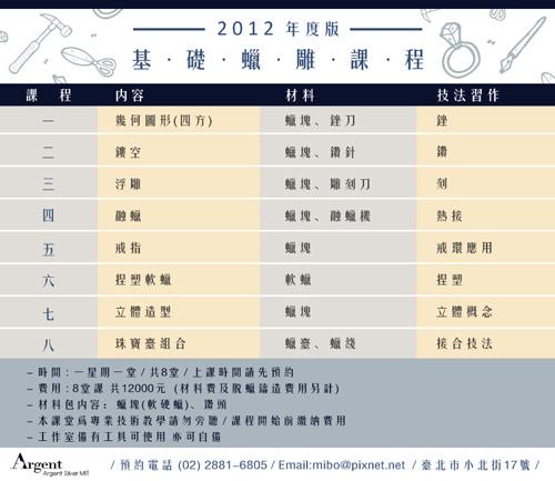2012基礎蠟雕課程介紹