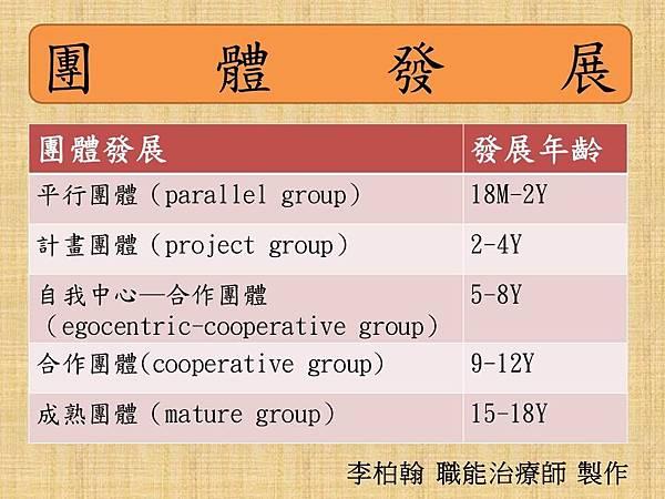 團體發展.jpg