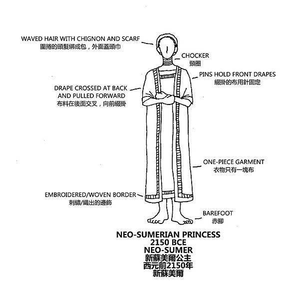 0003 Neo-Sumerian Princess