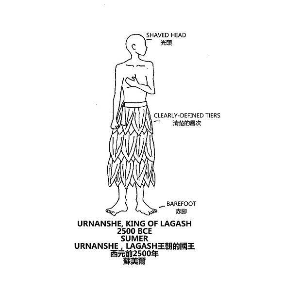 0009 Urnanshe King of Lagash