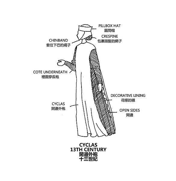 0125 Cyclas