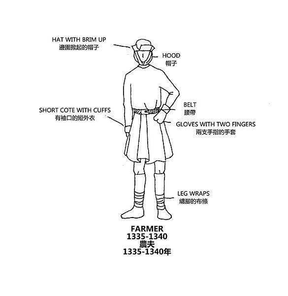 0134 Farmer