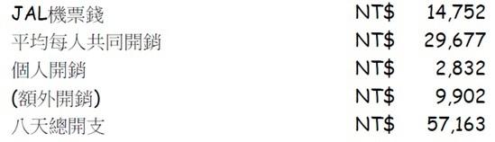 2017秋季開銷表 B.jpg