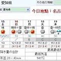 5-20~21 愛知縣(名古屋)