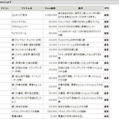JAPAN FESO SHOP 001