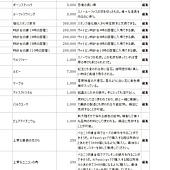 JAPAN FESO SHOP 002