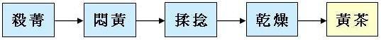 2020011402_result.jpg
