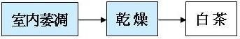 2020011403_result.jpg
