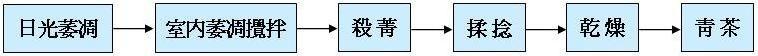 2020011404_result.jpg