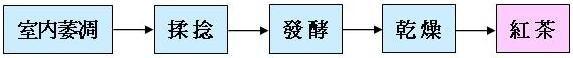 2020011405_result.jpg