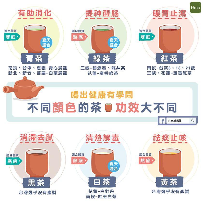 不同顏色的茶功效大不同-01_06_21_2020.jpg