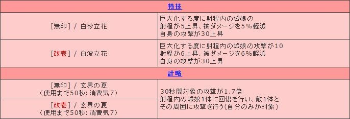 kancolle_20200801-210212761_result.jpg